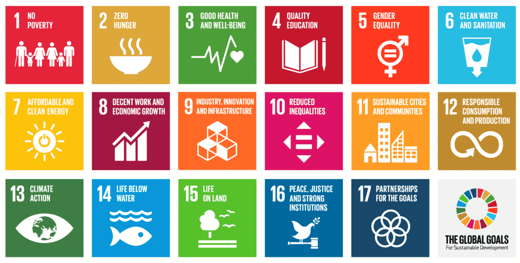 Alle Sustainable Development Goals
